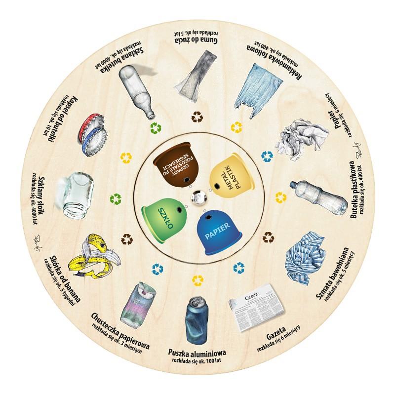 GEO-4 - Segregacja odpadów (gra edukacyjna)